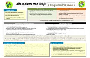Aide-moi avec mon TDAH.pdf