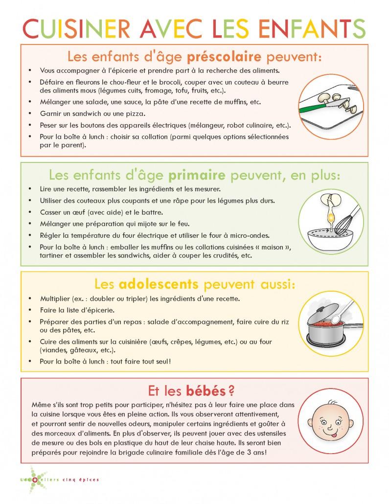 Cuisiner avec les enfants_à chaque âge sa tâche_Page_2